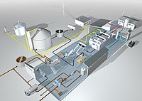 systems concept for centralized sludge treatment